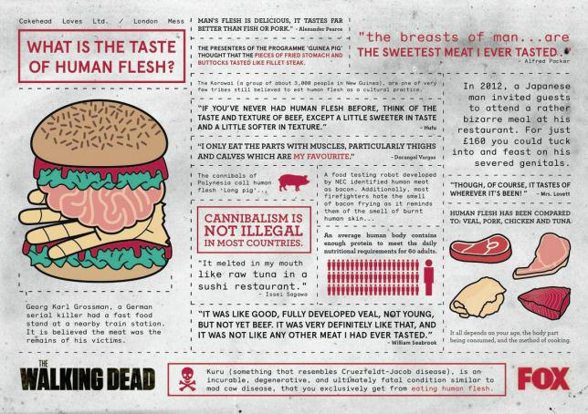 Controversial Cannibal Burger Tastes Like Human Flesh twd infographic low res