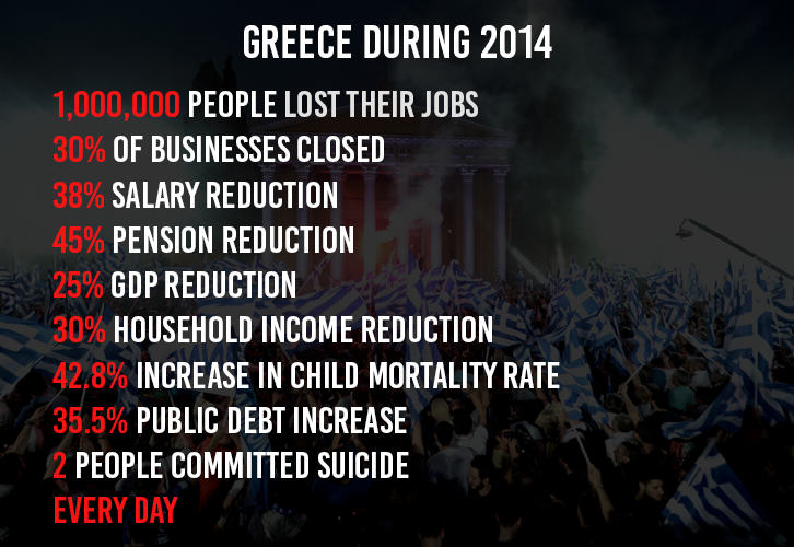 greece lighter Heres What The F*ck Is Happening In Greece