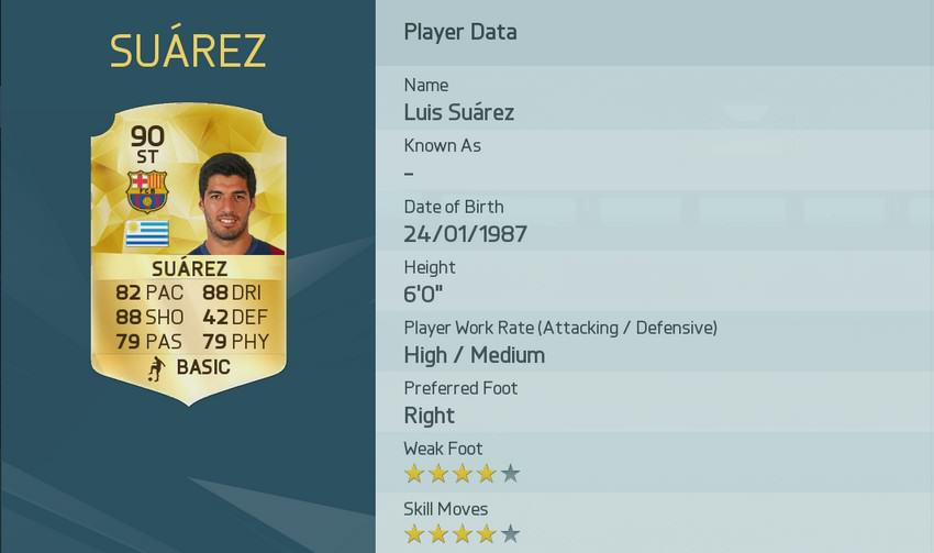 UNILADs EA Have Released The Top Rated Players In FIFA 16 image