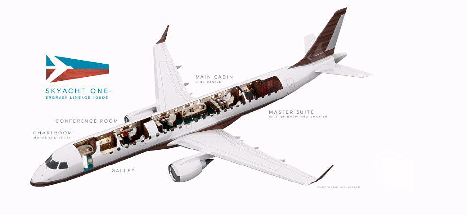 This Plane/Boat Hybrid Luxury Private Jet Is Absolutely Ridiculous plane 5