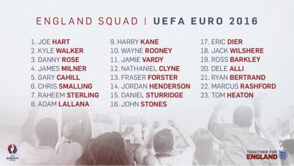 eng squad Final England Squad Announced, Internet Goes Utterly Mental