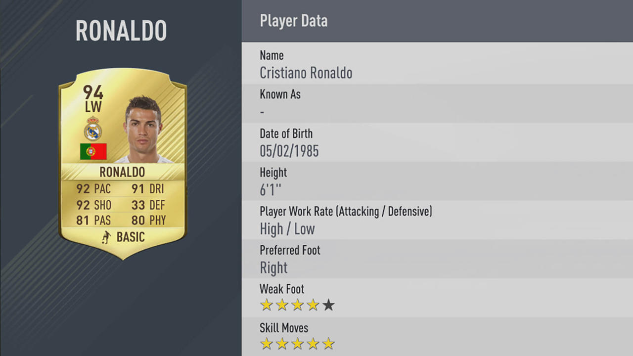 3125023 ronaldo FIFA 17 Top Ten Player Rankings Revealed