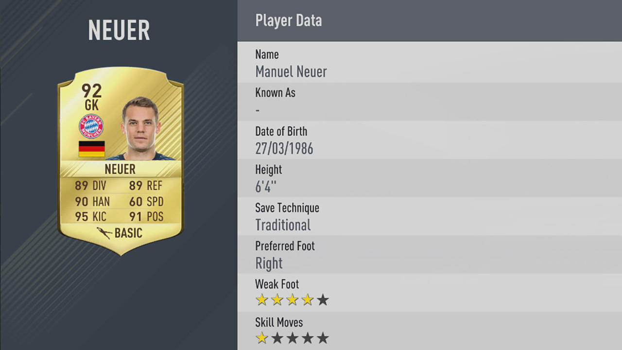 3125028 5 FIFA 17 Top Ten Player Rankings Revealed