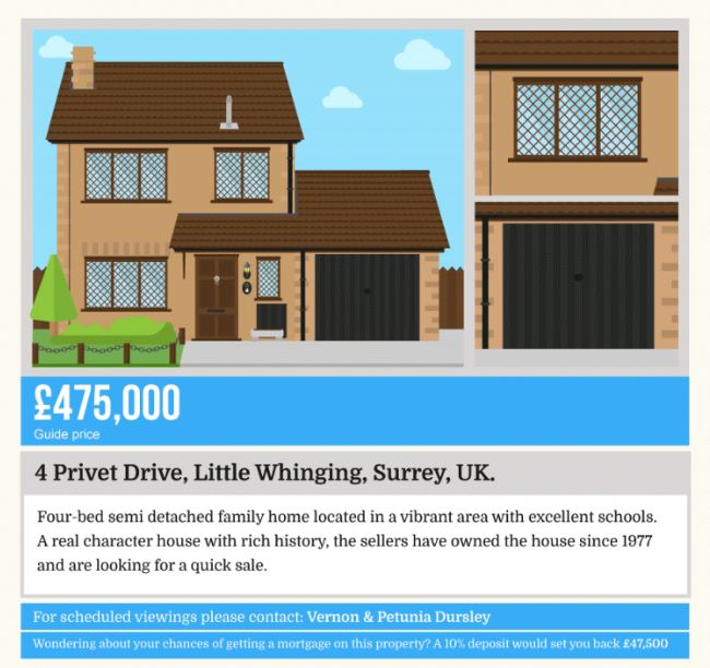 house harrypotter Heres How Much The Simpsons House Really Costs