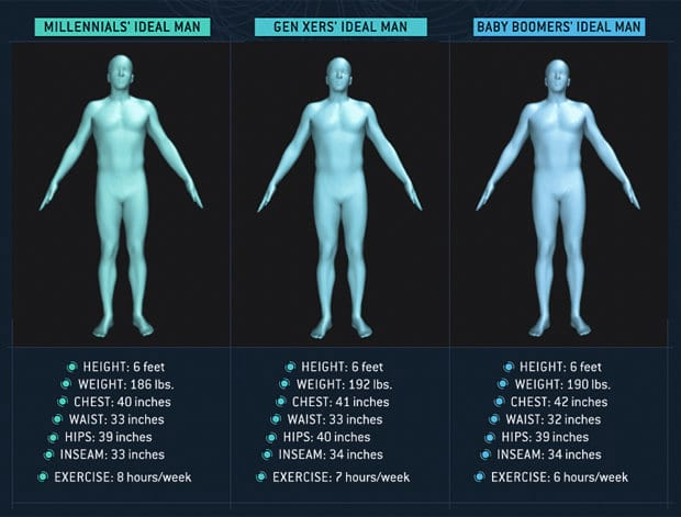 12266UNILAD imageoptim PERFECT MNA 775504 This Is The Perfect Male Body Type Women Want, Apparently